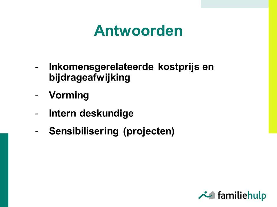 Antwoorden -Inkomensgerelateerde kostprijs en bijdrageafwijking -Vorming -Intern deskundige -Sensibilisering (projecten)