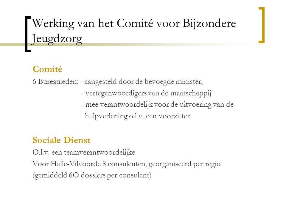 Werking van het Comité voor Bijzondere Jeugdzorg Comité 6 Bureauleden: - aangesteld door de bevoegde minister, - vertegenwoordigers van de maatschappi