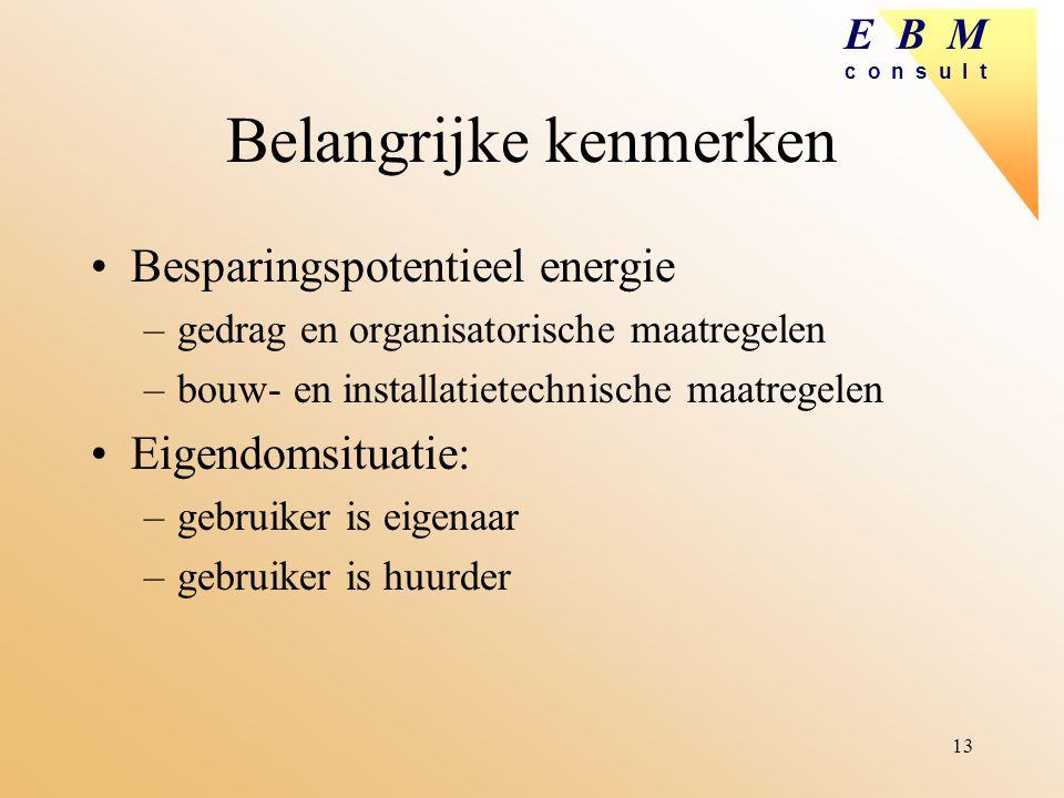 E B M c o n s u l t 13 Belangrijke kenmerken Besparingspotentieel energie –gedrag en organisatorische maatregelen –bouw- en installatietechnische maat