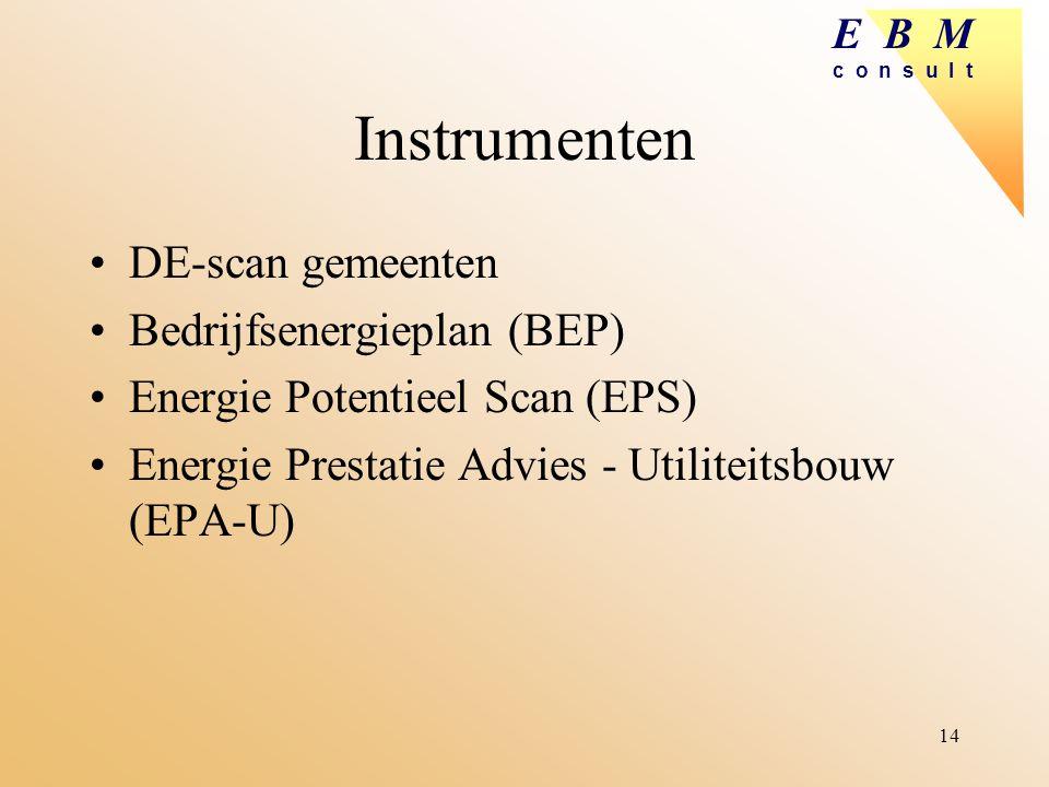 E B M c o n s u l t 14 Instrumenten DE-scan gemeenten Bedrijfsenergieplan (BEP) Energie Potentieel Scan (EPS) Energie Prestatie Advies - Utiliteitsbou