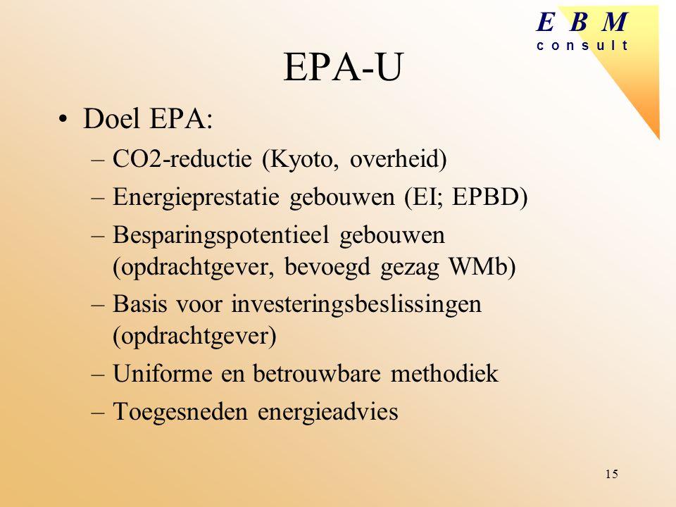 E B M c o n s u l t 15 EPA-U Doel EPA: –CO2-reductie (Kyoto, overheid) –Energieprestatie gebouwen (EI; EPBD) –Besparingspotentieel gebouwen (opdrachtg