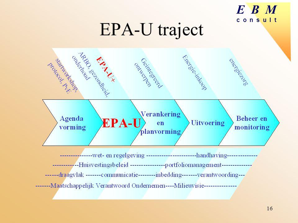 E B M c o n s u l t 16 EPA-U traject