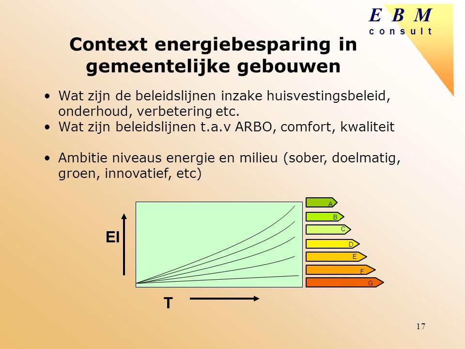 E B M c o n s u l t 17 Context energiebesparing in gemeentelijke gebouwen Wat zijn de beleidslijnen inzake huisvestingsbeleid, onderhoud, verbetering