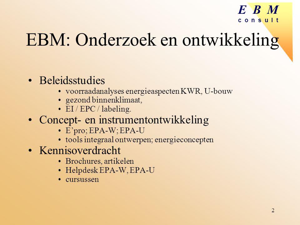 E B M c o n s u l t 2 EBM: Onderzoek en ontwikkeling Beleidsstudies voorraadanalyses energieaspecten KWR, U-bouw gezond binnenklimaat, EI / EPC / labe