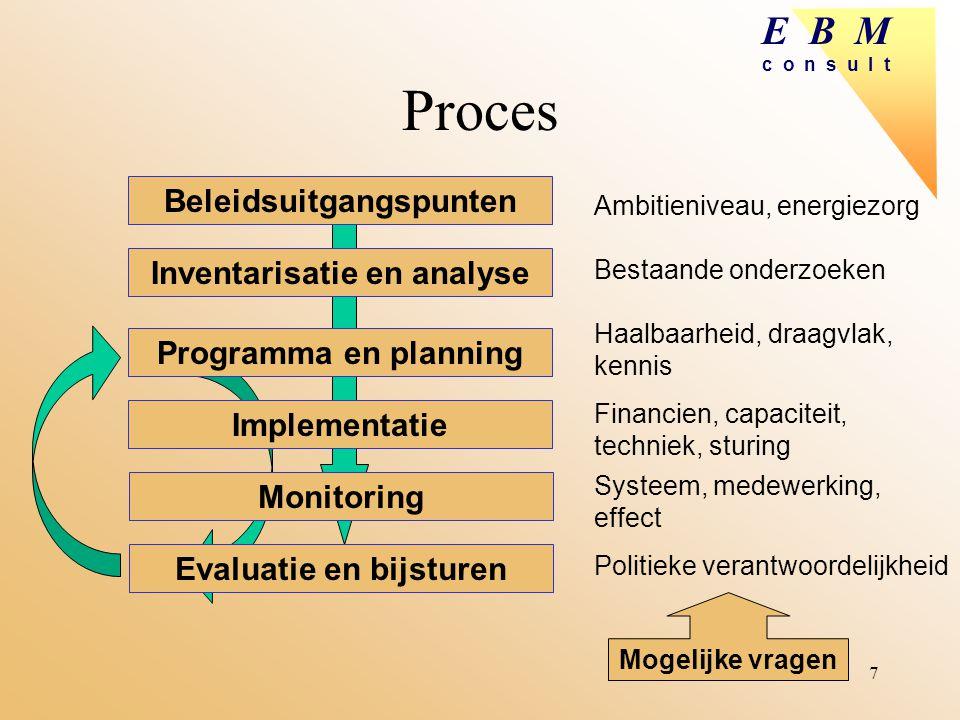 E B M c o n s u l t 7 Proces Beleidsuitgangspunten Inventarisatie en analyse Programma en planning Implementatie Monitoring Evaluatie en bijsturen Amb
