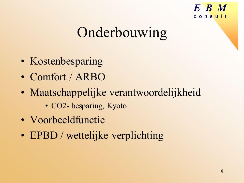 E B M c o n s u l t 9 EPBD Europese richtlijn 2002/91/EG Energy performance of Buildings-Directive Eisen aan methode berekening E-prestatie Minimum eisen aan E-prestatie nieuwe en te renoveren gebouwen E-certificering van gebouwen Regelmatige keuring van installaties