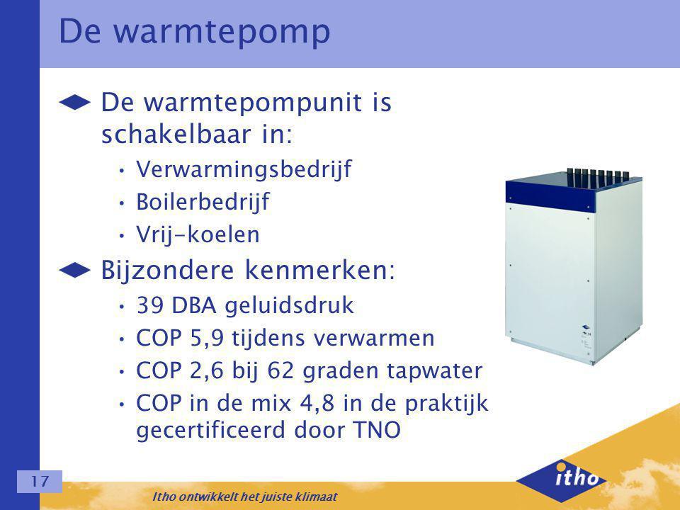 Itho ontwikkelt het juiste klimaat 17 De warmtepomp De warmtepompunit is schakelbaar in: Verwarmingsbedrijf Boilerbedrijf Vrij-koelen Bijzondere kenmerken: 39 DBA geluidsdruk COP 5,9 tijdens verwarmen COP 2,6 bij 62 graden tapwater COP in de mix 4,8 in de praktijk gecertificeerd door TNO