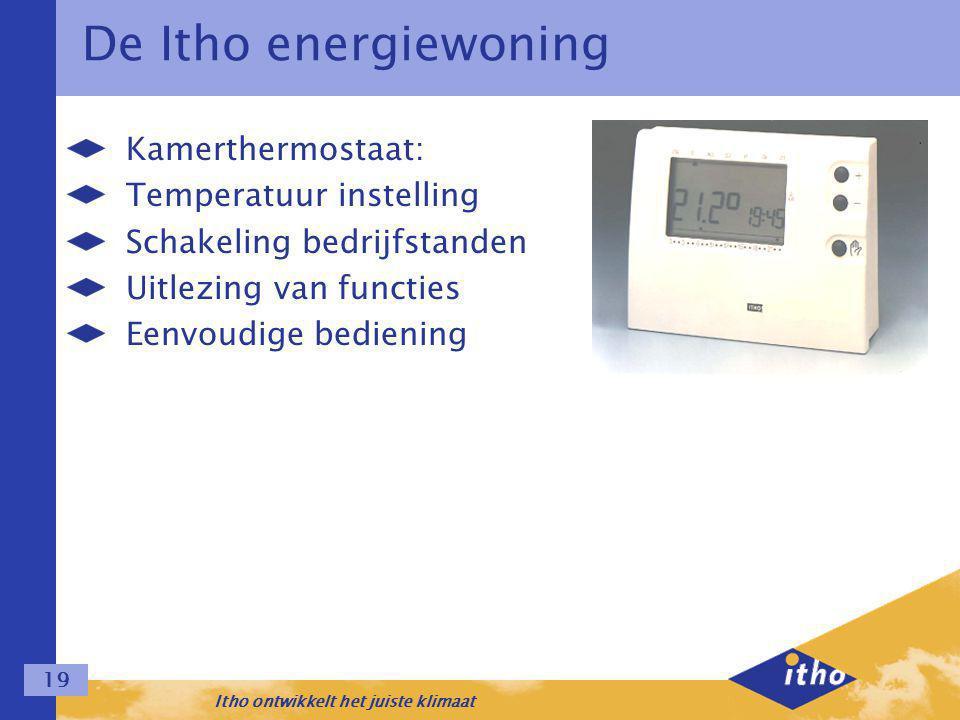Itho ontwikkelt het juiste klimaat 19 De Itho energiewoning Kamerthermostaat: Temperatuur instelling Schakeling bedrijfstanden Uitlezing van functies Eenvoudige bediening