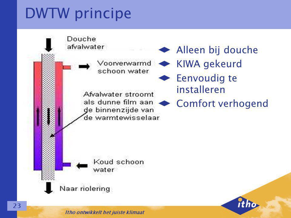 Itho ontwikkelt het juiste klimaat 23 DWTW principe Alleen bij douche KIWA gekeurd Eenvoudig te installeren Comfort verhogend