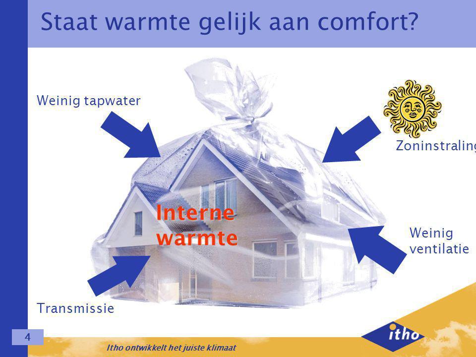 Itho ontwikkelt het juiste klimaat 4 Staat warmte gelijk aan comfort.