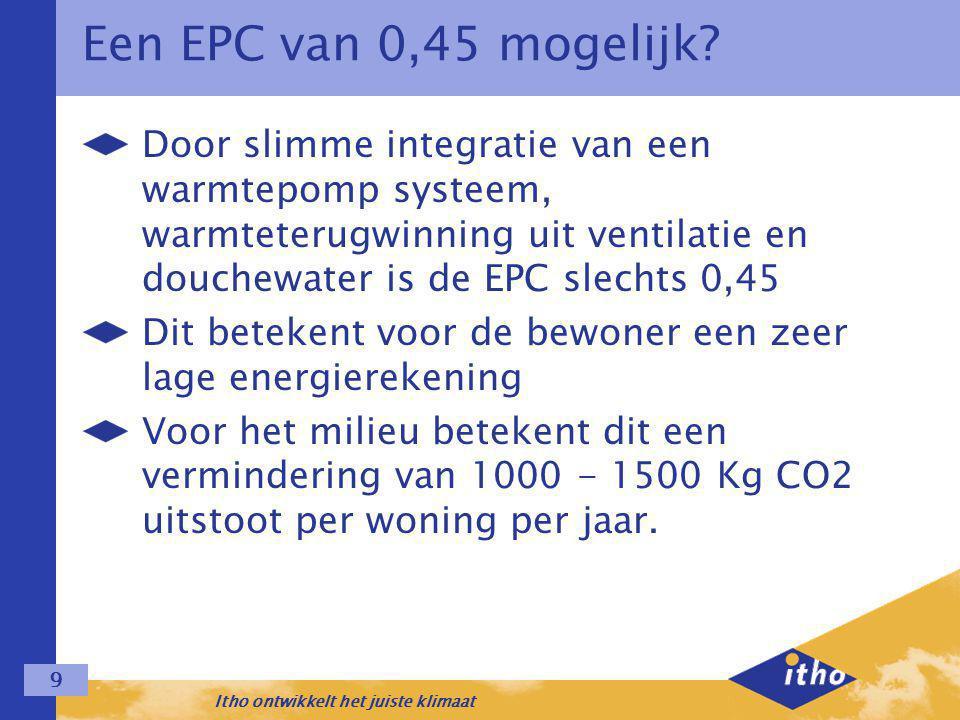 Itho ontwikkelt het juiste klimaat 9 Een EPC van 0,45 mogelijk.
