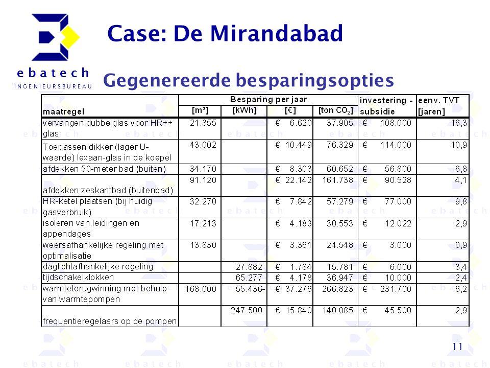11 e b a t e c h I N G E N I E U R S B U R E A U Case: De Mirandabad Gegenereerde besparingsopties