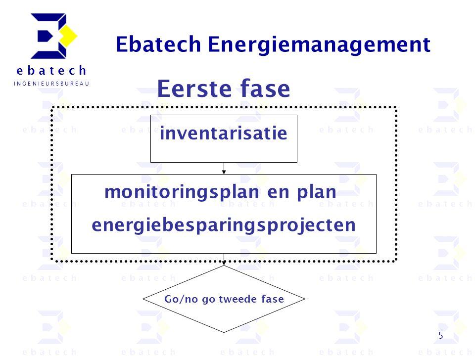 5 e b a t e c h I N G E N I E U R S B U R E A U Ebatech Energiemanagement inventarisatie monitoringsplan en plan energiebesparingsprojecten Go/no go t