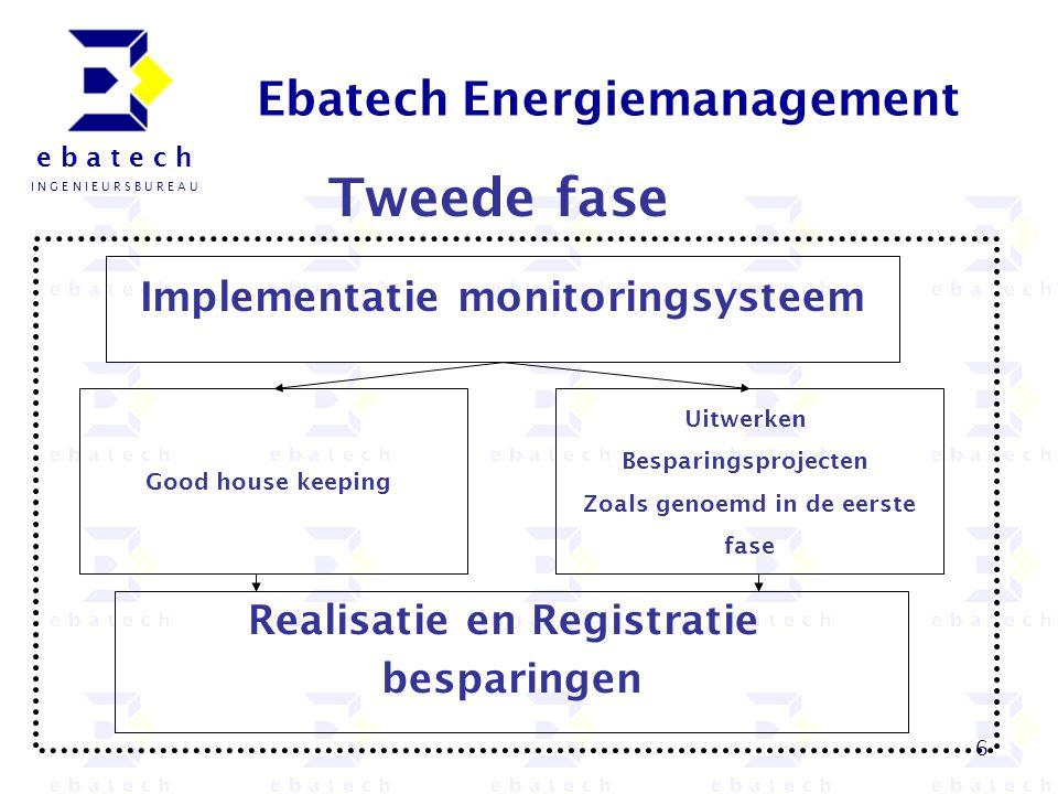 6 e b a t e c h I N G E N I E U R S B U R E A U Implementatie monitoringsysteem Good house keeping Tweede fase Ebatech Energiemanagement Uitwerken Bes