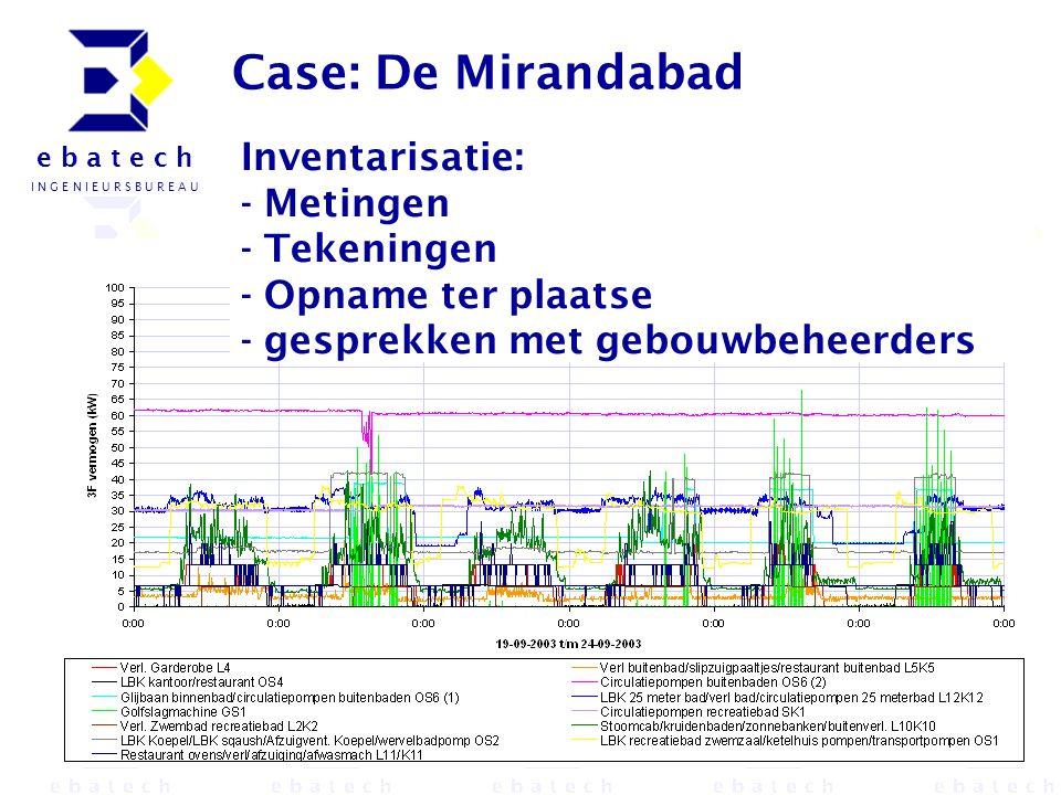 9 e b a t e c h I N G E N I E U R S B U R E A U Case: De Mirandabad Inventarisatie: - Metingen - Tekeningen - Opname ter plaatse - gesprekken met gebo