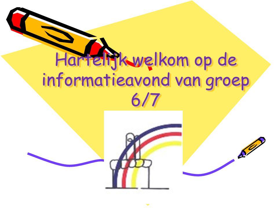 Toetsen / huiswerk Geschiedenis/Aardrijkskunde/Topo/ Engels ( groep 7 ) Ruim van tevoren samenvatting mee Topo ongeveer twee weken.
