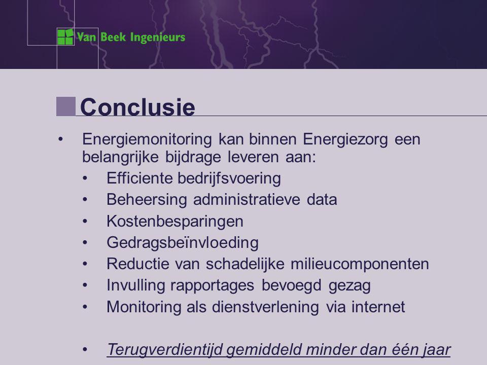 Conclusie Energiemonitoring kan binnen Energiezorg een belangrijke bijdrage leveren aan: Efficiente bedrijfsvoering Beheersing administratieve data Ko