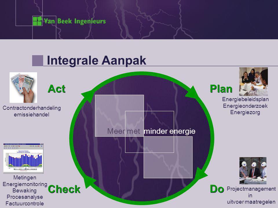 Integrale Aanpak Meer met minder energie Act Contractonderhandeling emissiehandel Check Metingen Energiemonitoring Bewaking Procesanalyse Factuurcontr