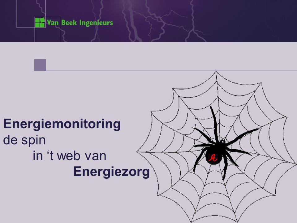 Energiemonitoring de spin in 't web van Energiezorg