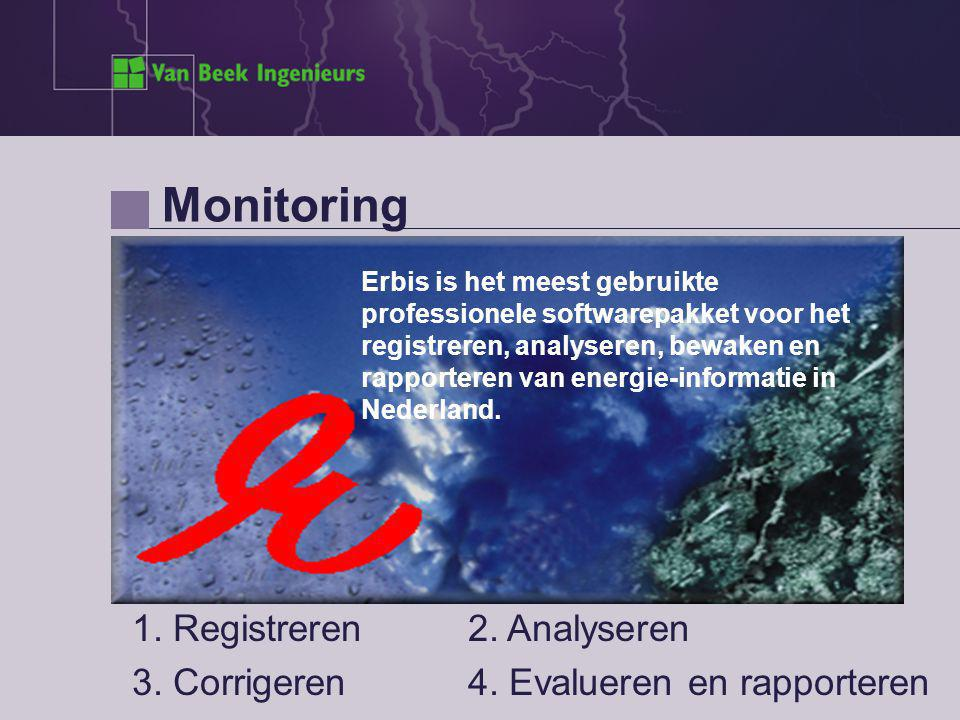 Monitoring 1. Registreren2. Analyseren 3. Corrigeren 4.