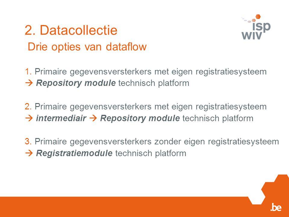 1. Primaire gegevensversterkers met eigen registratiesysteem  Repository module technisch platform 2. Primaire gegevensversterkers met eigen registra