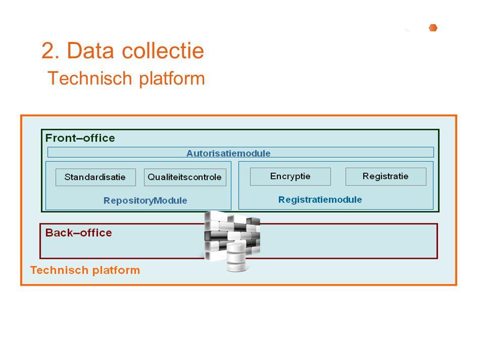 2. Data collectie Technisch platform