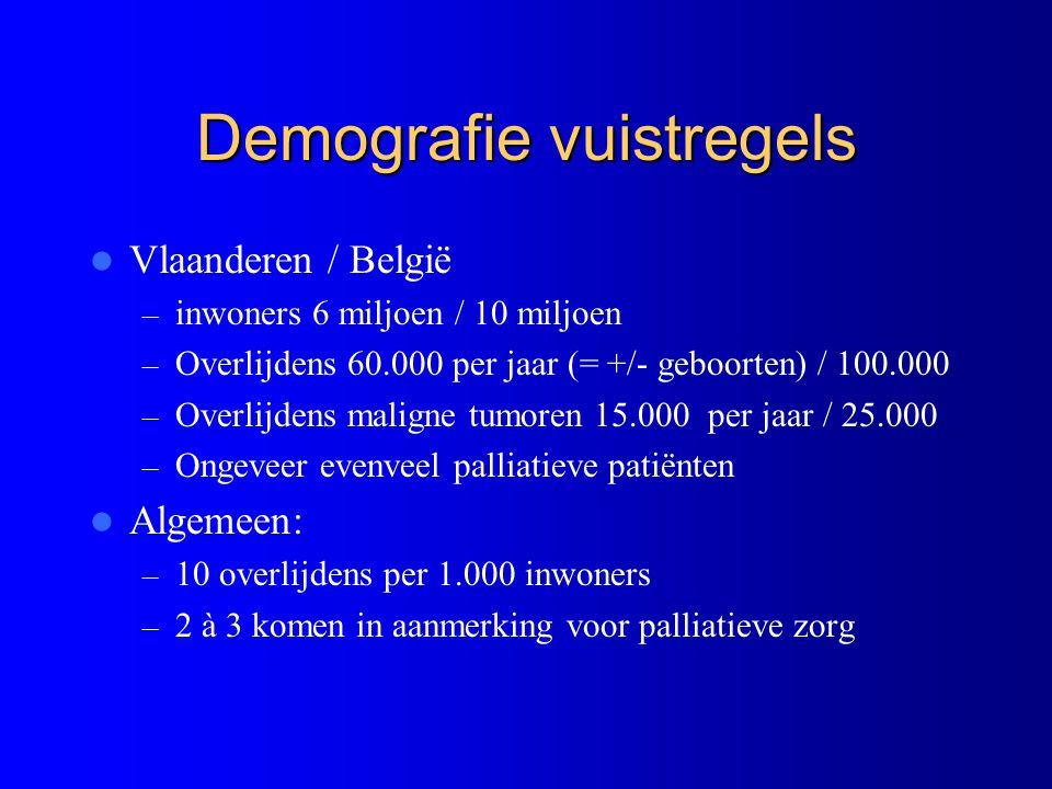 Demografie vuistregels Vlaanderen / België – inwoners 6 miljoen / 10 miljoen – Overlijdens 60.000 per jaar (= +/- geboorten) / 100.000 – Overlijdens maligne tumoren 15.000 per jaar / 25.000 – Ongeveer evenveel palliatieve patiënten Algemeen: – 10 overlijdens per 1.000 inwoners – 2 à 3 komen in aanmerking voor palliatieve zorg