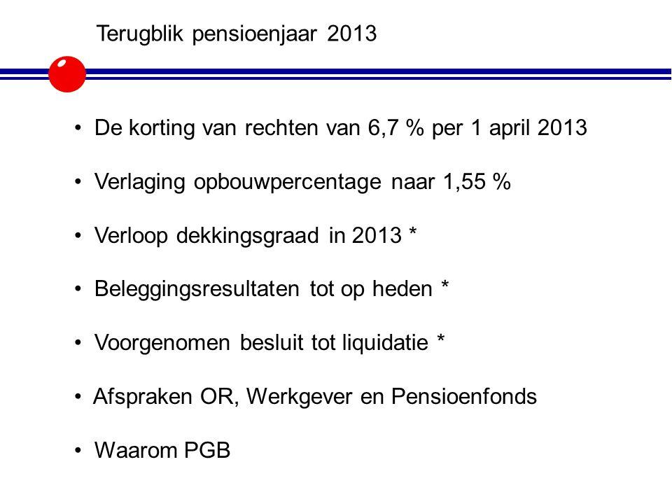 MaandPercentage Januari 92,2 % Februari 93,0 % Maart 99,4 % April101,9 % Mei 99,9 % Juni 96,9 % Juli100,1 % Augustus100,5 % September105,3 % Oktober November DecemberMinimaal 104,2 % Verloop dekkingsgraad in 2013