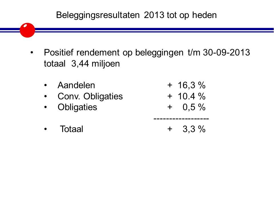 Voorgenomen besluit tot liquidatie Afgelopen jaren is het aantal pensioenfondsen sterk gereduceerd.