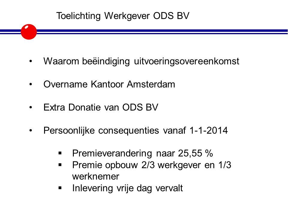 Toelichting OR De directie heeft in 2012 de Projectgroep uitvoering pensioenregeling ingesteld.
