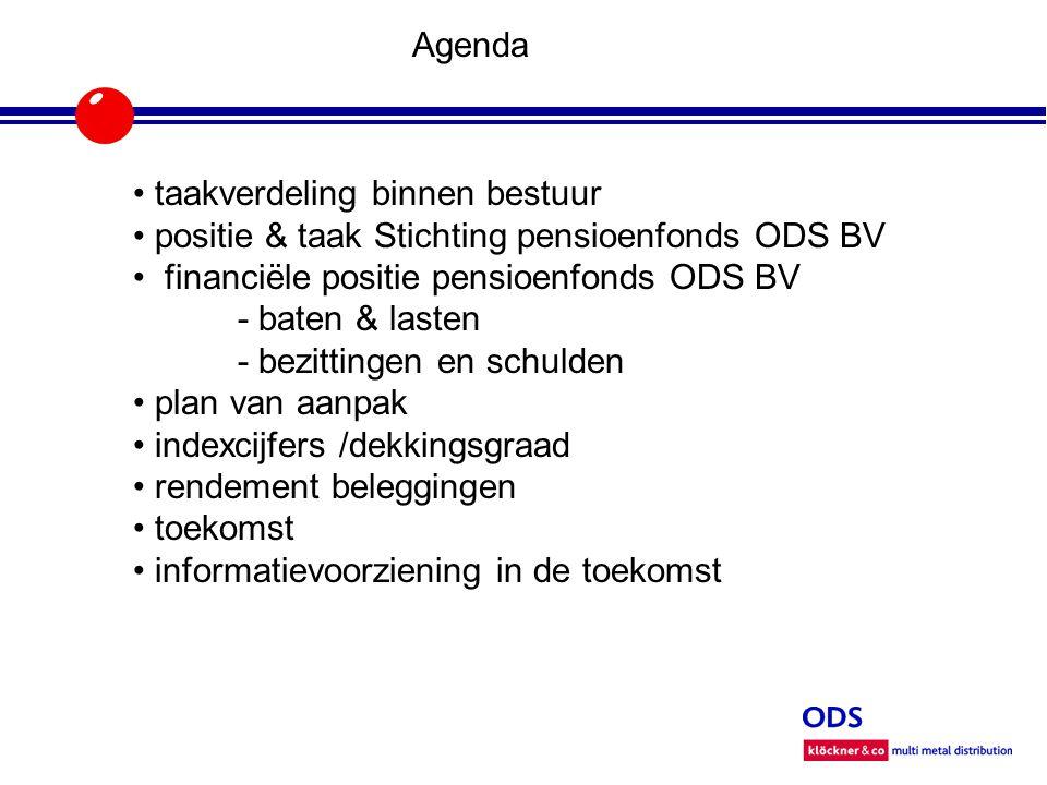 Agenda taakverdeling binnen bestuur positie & taak Stichting pensioenfonds ODS BV financiële positie pensioenfonds ODS BV - baten & lasten - bezittingen en schulden plan van aanpak indexcijfers /dekkingsgraad rendement beleggingen toekomst informatievoorziening in de toekomst