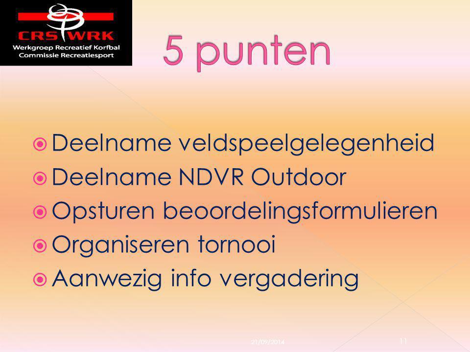 Deelname veldspeelgelegenheid  Deelname NDVR Outdoor  Opsturen beoordelingsformulieren  Organiseren tornooi  Aanwezig info vergadering 21/09/201