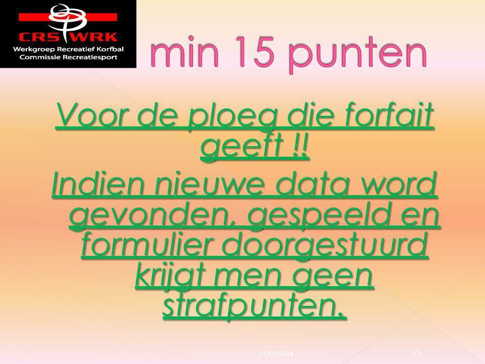 Voor de ploeg die forfait geeft !! Indien nieuwe data word gevonden, gespeeld en formulier doorgestuurd krijgt men geen strafpunten. 21/09/2014 13