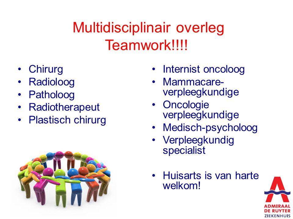 Multidisciplinair overleg Teamwork!!!! Chirurg Radioloog Patholoog Radiotherapeut Plastisch chirurg Internist oncoloog Mammacare- verpleegkundige Onco