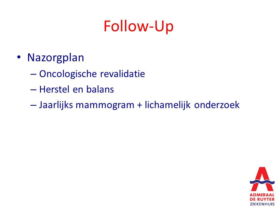 Follow-Up Nazorgplan – Oncologische revalidatie – Herstel en balans – Jaarlijks mammogram + lichamelijk onderzoek