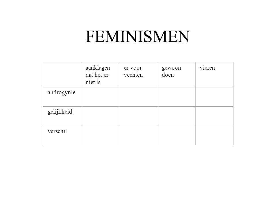 FEMINISMEN aanklagen dat het er niet is er voor vechten gewoon doen vieren androgynie gelijkheid verschil