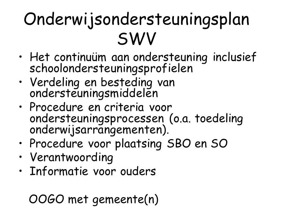 Onderwijsondersteuningsplan SWV Het continuüm aan ondersteuning inclusief schoolondersteuningsprofielen Verdeling en besteding van ondersteuningsmiddelen Procedure en criteria voor ondersteuningsprocessen (o.a.