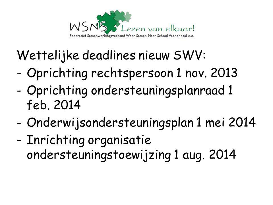 Wettelijke deadlines nieuw SWV: -Oprichting rechtspersoon 1 nov.