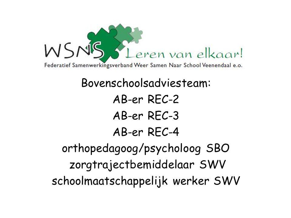 Bovenschoolsadviesteam: AB-er REC-2 AB-er REC-3 AB-er REC-4 orthopedagoog/psycholoog SBO zorgtrajectbemiddelaar SWV schoolmaatschappelijk werker SWV