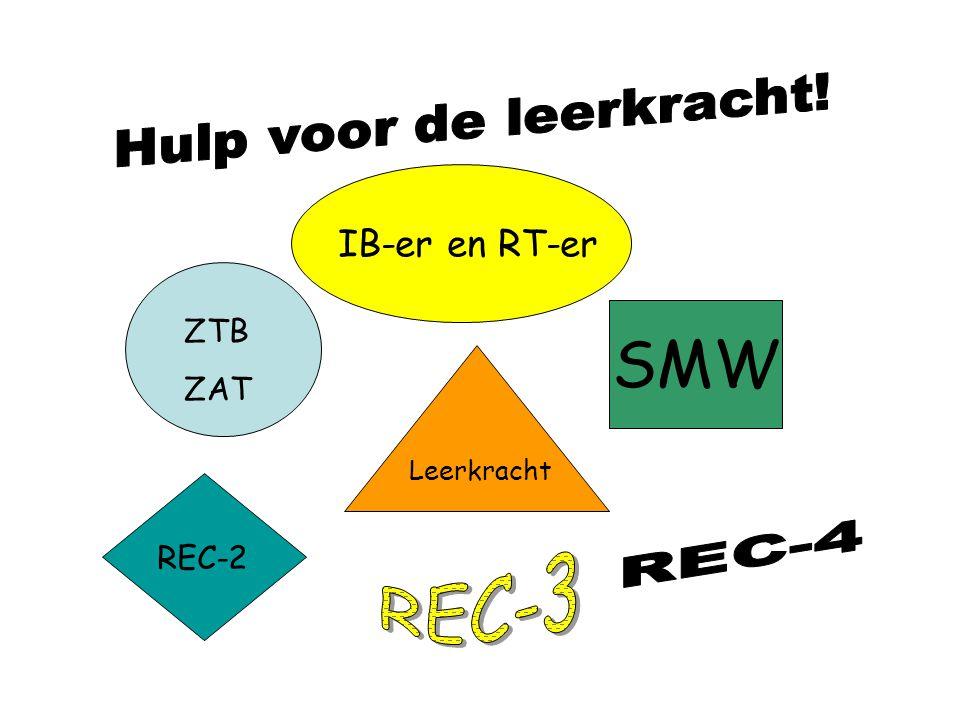 ZTB ZAT IB-er en RT-er SMW Leerkracht REC-2