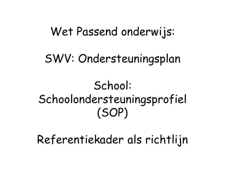 Wet Passend onderwijs: SWV: Ondersteuningsplan School: Schoolondersteuningsprofiel (SOP) Referentiekader als richtlijn