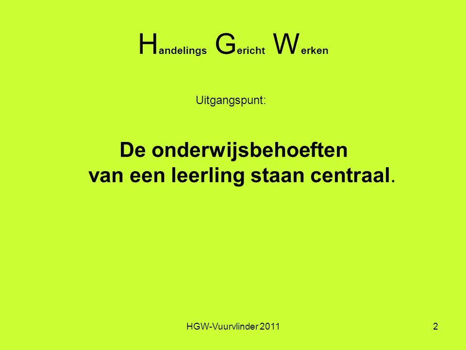 HGW-Vuurvlinder 20112 H andelings G ericht W erken De onderwijsbehoeften van een leerling staan centraal.