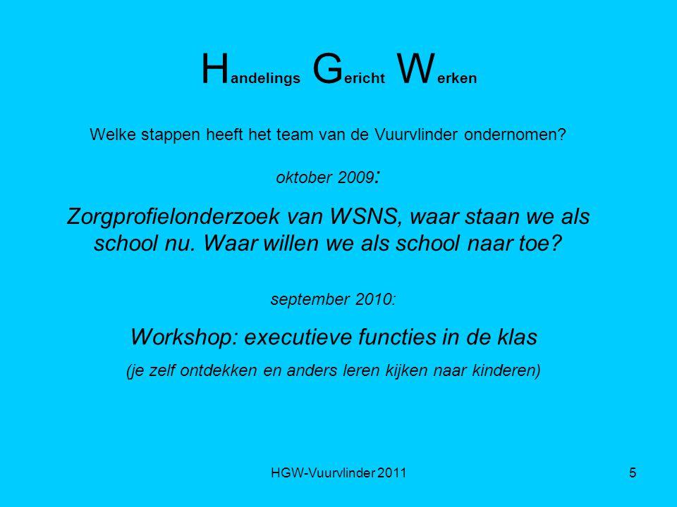 HGW-Vuurvlinder 20115 H andelings G ericht W erken Welke stappen heeft het team van de Vuurvlinder ondernomen.