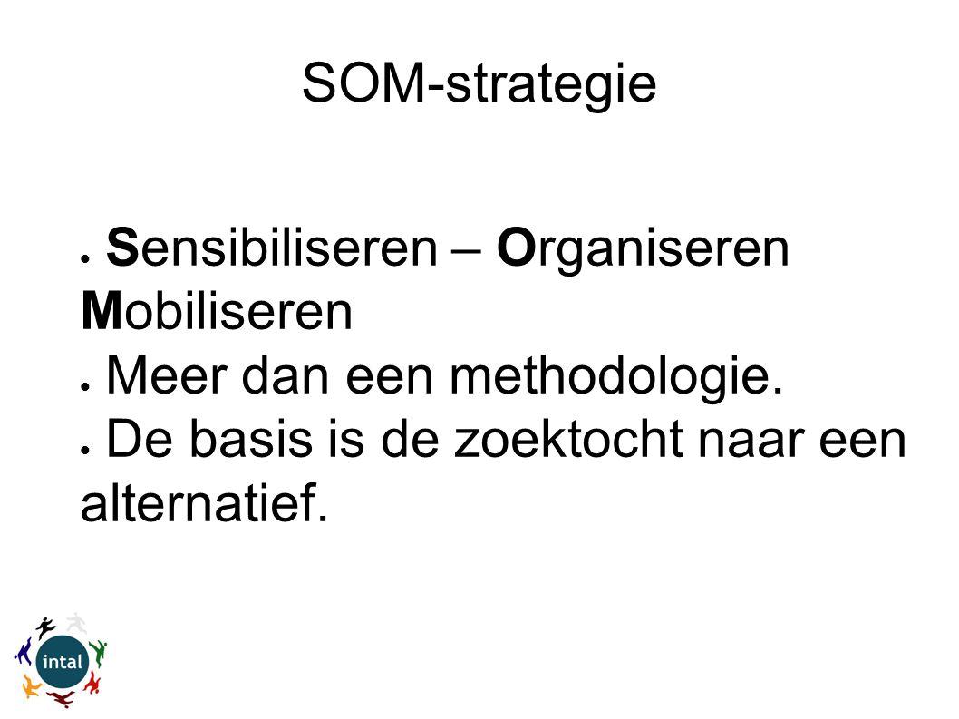SOM-strategie  Sensibiliseren – Organiseren Mobiliseren  Meer dan een methodologie.
