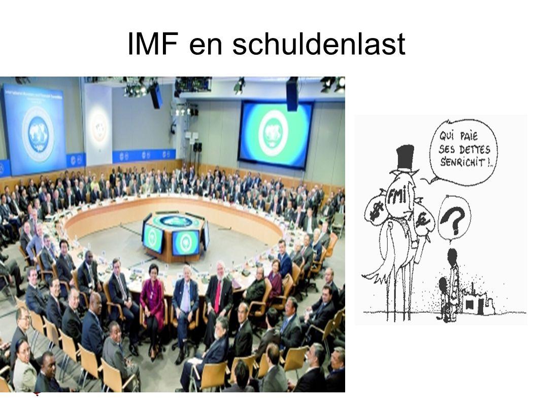 IMF en schuldenlast