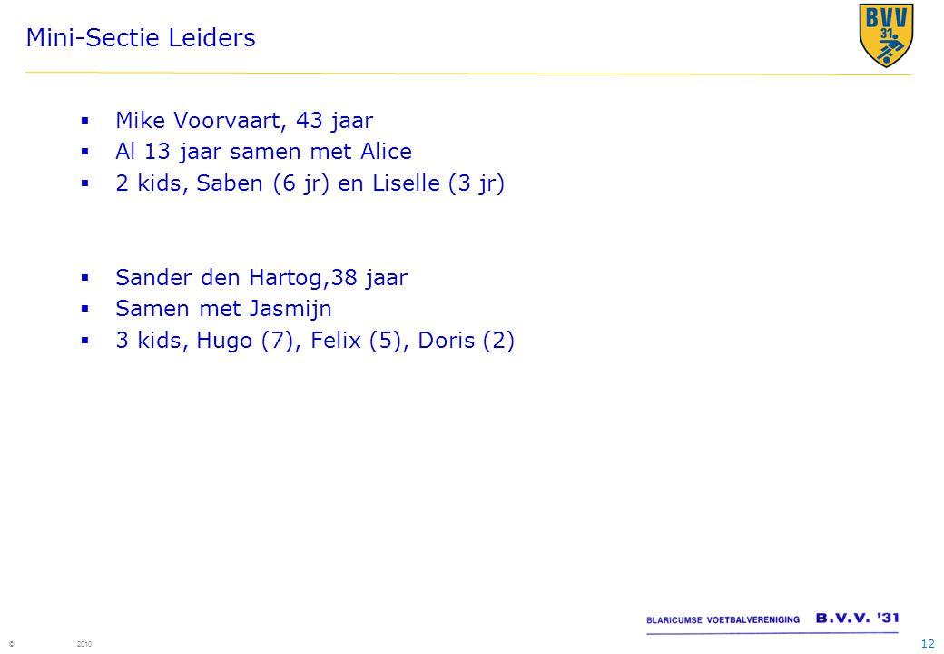 12 © 2010 Mini-Sectie Leiders  Mike Voorvaart, 43 jaar  Al 13 jaar samen met Alice  2 kids, Saben (6 jr) en Liselle (3 jr)  Sander den Hartog,38 j