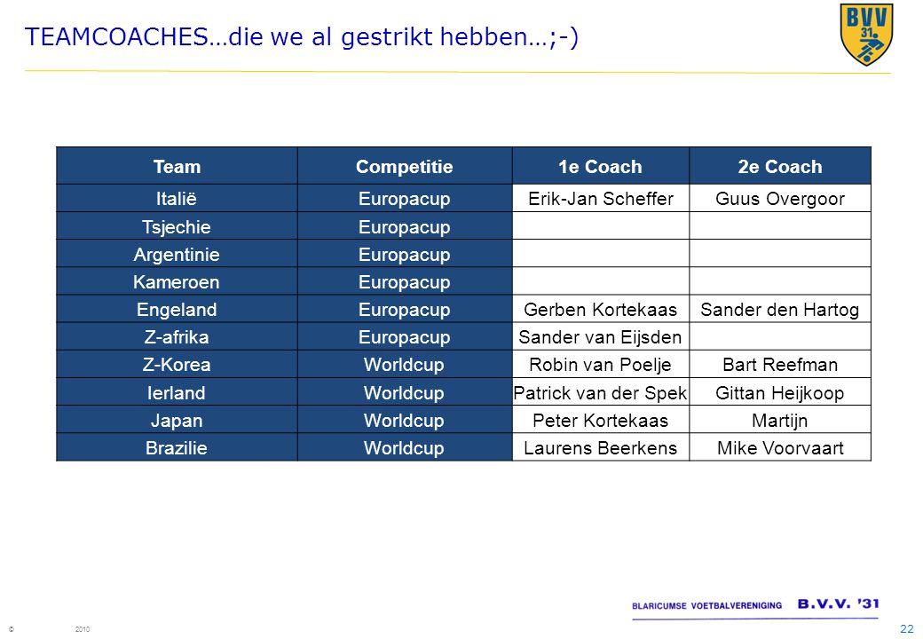 22 © 2010 TeamCompetitie1e Coach2e Coach ItaliëEuropacupErik-Jan SchefferGuus Overgoor TsjechieEuropacup ArgentinieEuropacup KameroenEuropacup Engelan