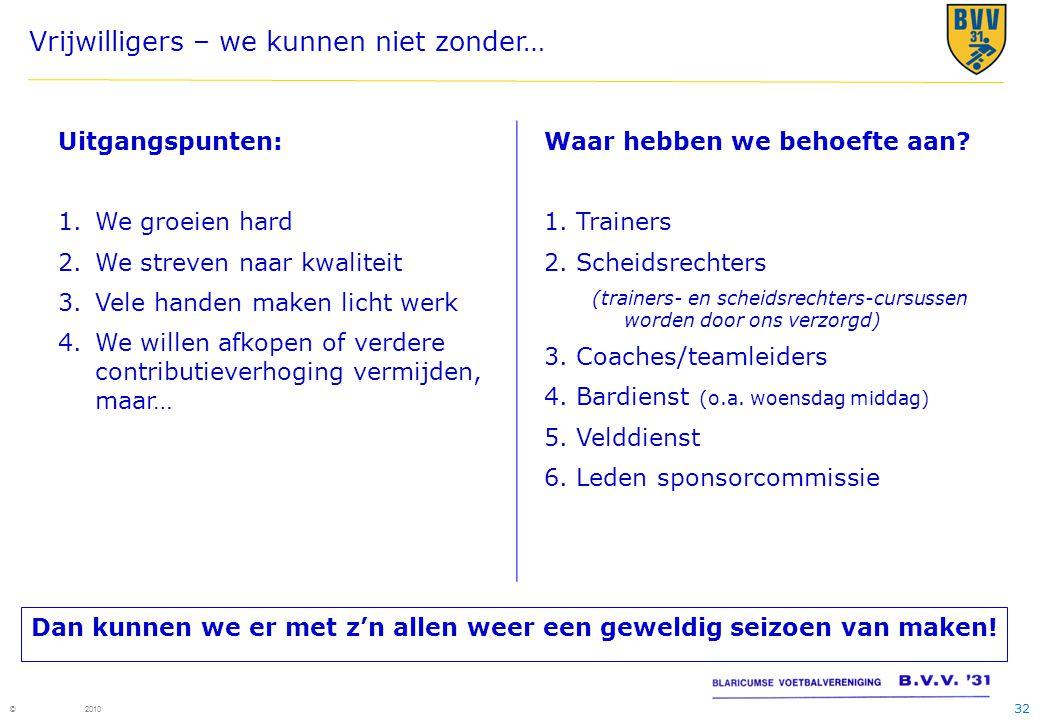 32 © 2010 Vrijwilligers – we kunnen niet zonder… Uitgangspunten: 1.We groeien hard 2.We streven naar kwaliteit 3.Vele handen maken licht werk 4.We wil