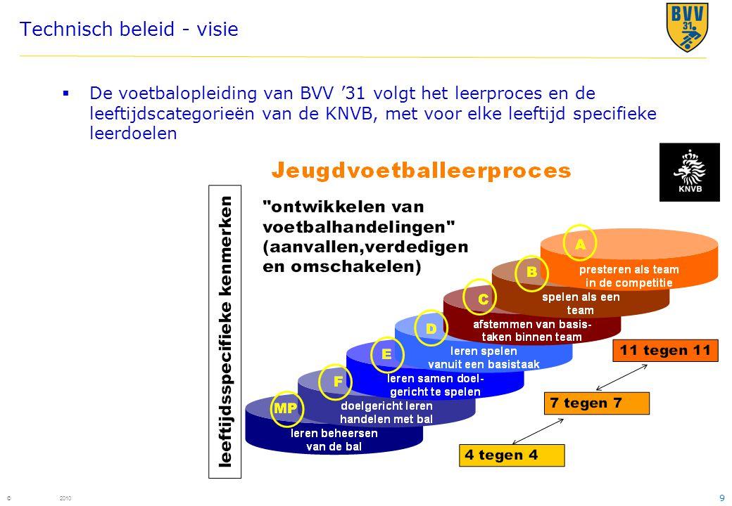 9 © 2010 Technisch beleid - visie  De voetbalopleiding van BVV '31 volgt het leerproces en de leeftijdscategorieën van de KNVB, met voor elke leeftij
