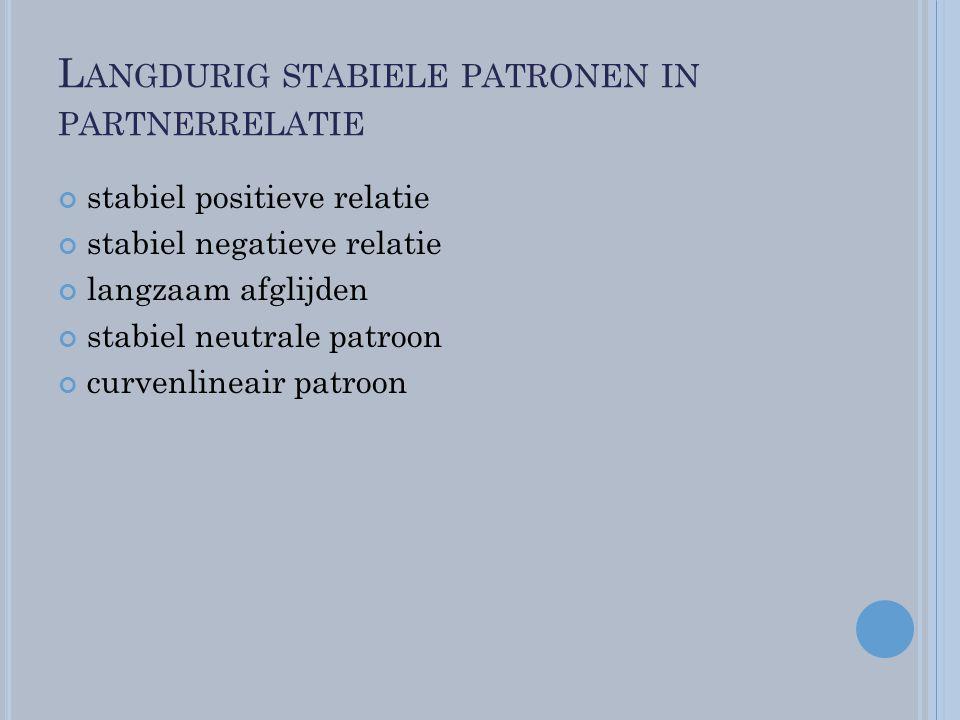 L ANGDURIG STABIELE PATRONEN IN PARTNERRELATIE stabiel positieve relatie stabiel negatieve relatie langzaam afglijden stabiel neutrale patroon curvenl